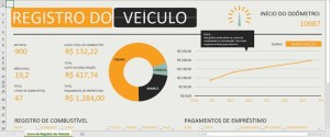 Tabela para organizar gastos com veículo