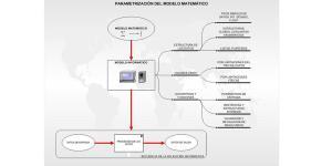 Proyecto Cables 2010-Parametrizacion modelo matematico_1000x500
