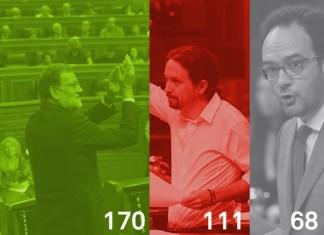 Segunda votación investidura Rajoy