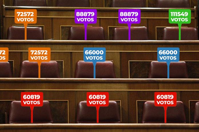 El valor del voto