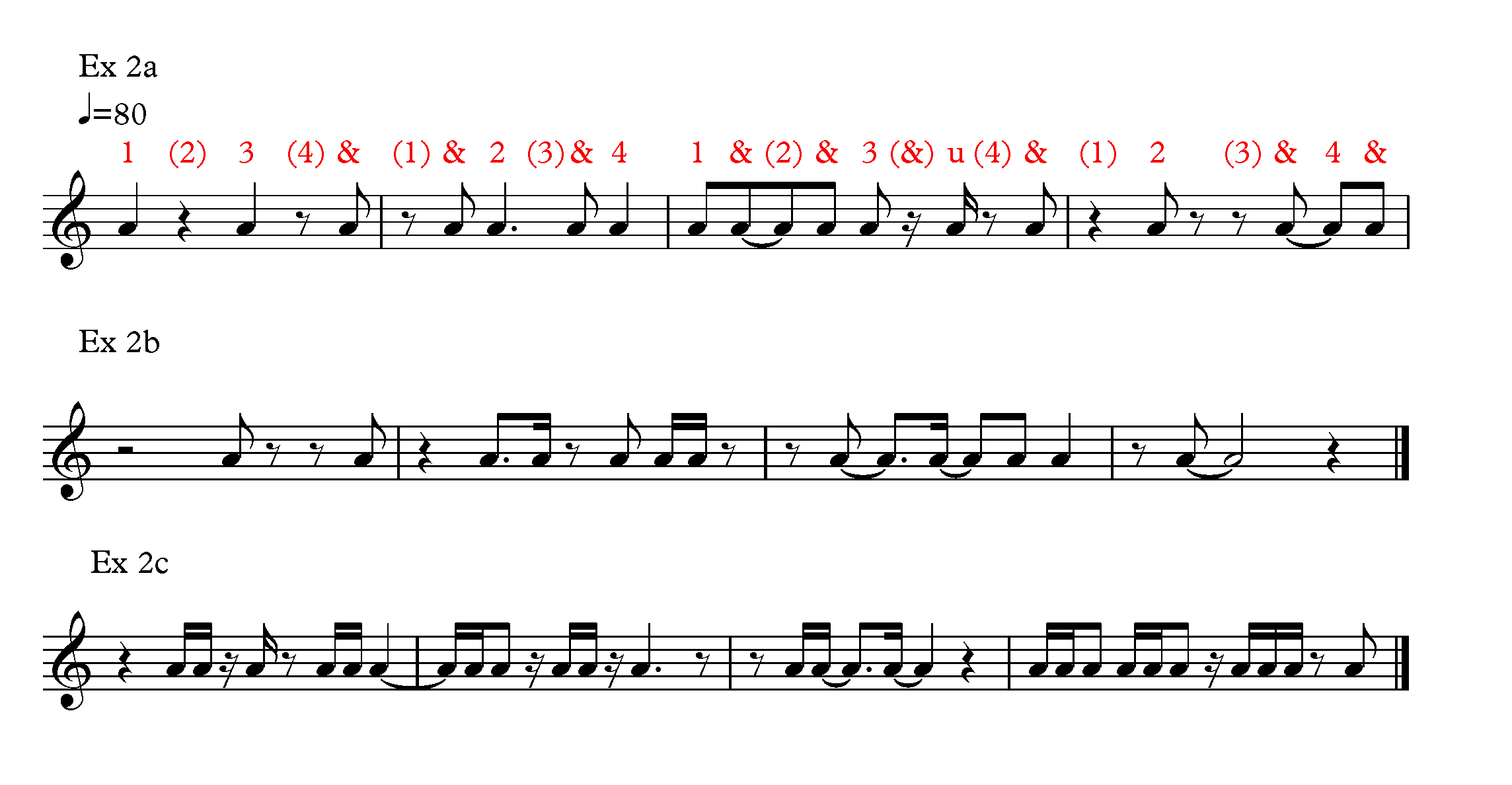 Sight Reading On Guitar Part Two