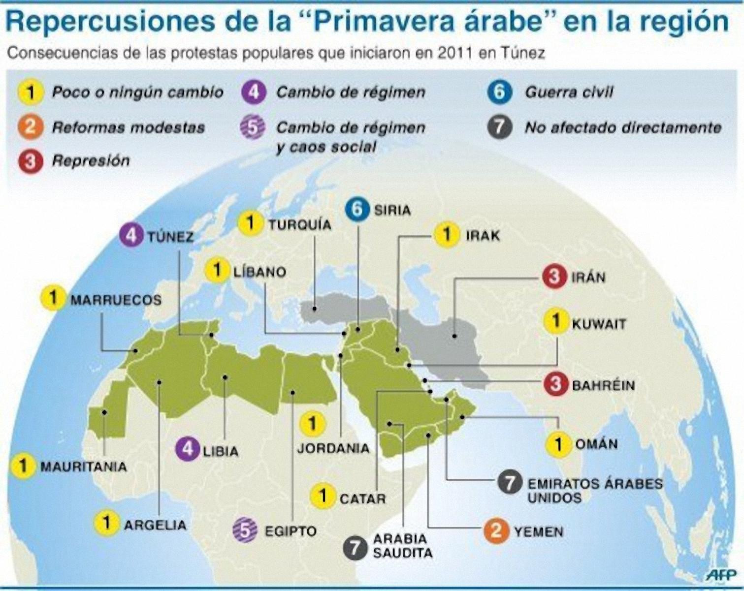 Resultado de imagen de primavera arabe mapa