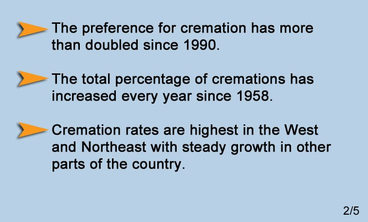 Cremation Statistics