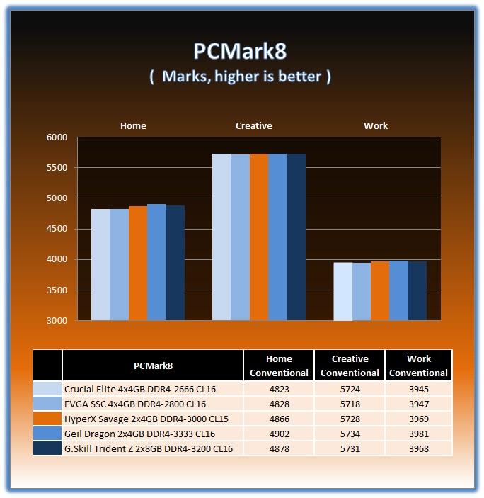 HX Savage PCM8