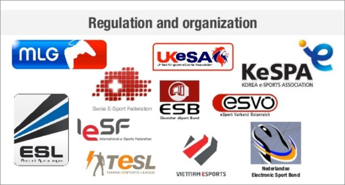 E-sports_regulation