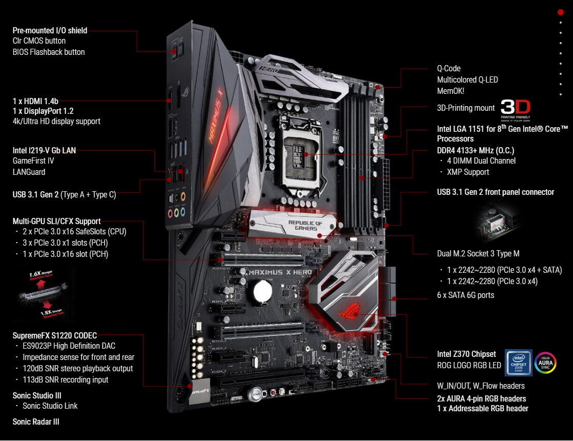 Asus ROG Maximus X Hero (Z370) Motherboard Review - Page 3 of 10
