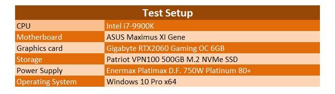 HyperX Predator 16GB DDR4-4000 Memory Kit Review - Page 3 of 5