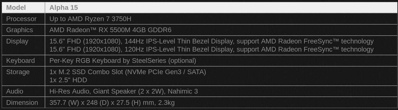 msi 7nm laptop specs