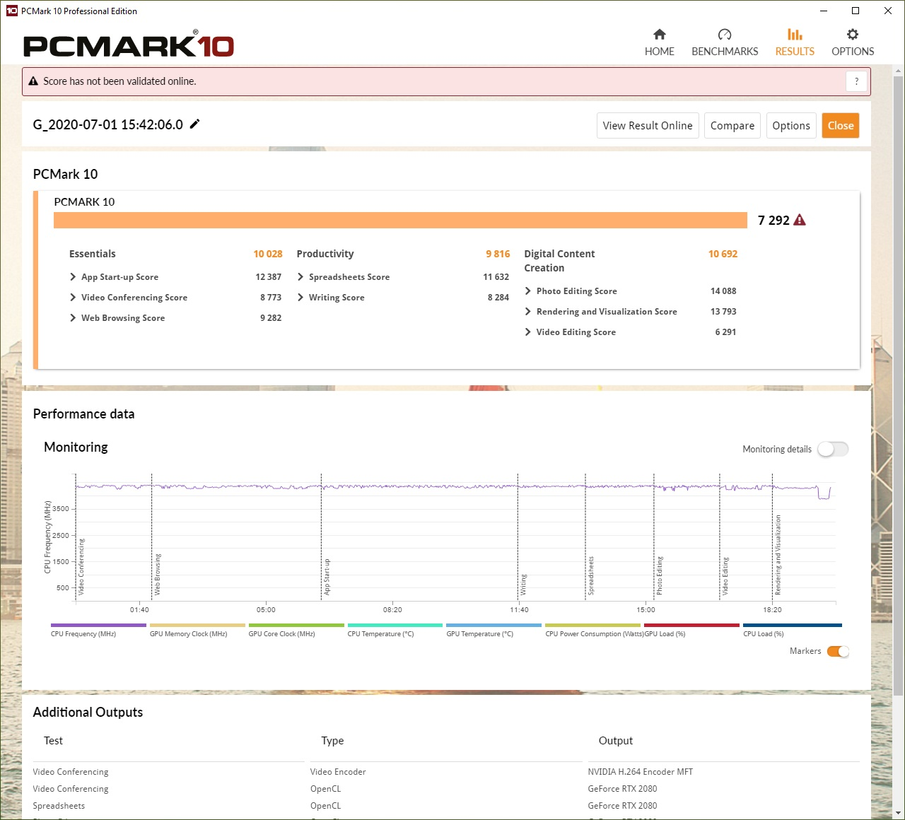 new bios asrock_b550_taichi_pcmark 10