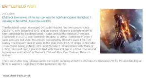 Battlefield 1 Breaking Records -Chart Track