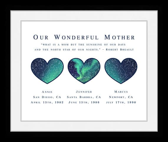 Celestial art print personalized gift idea for mom. Unique mother's day gift idea.