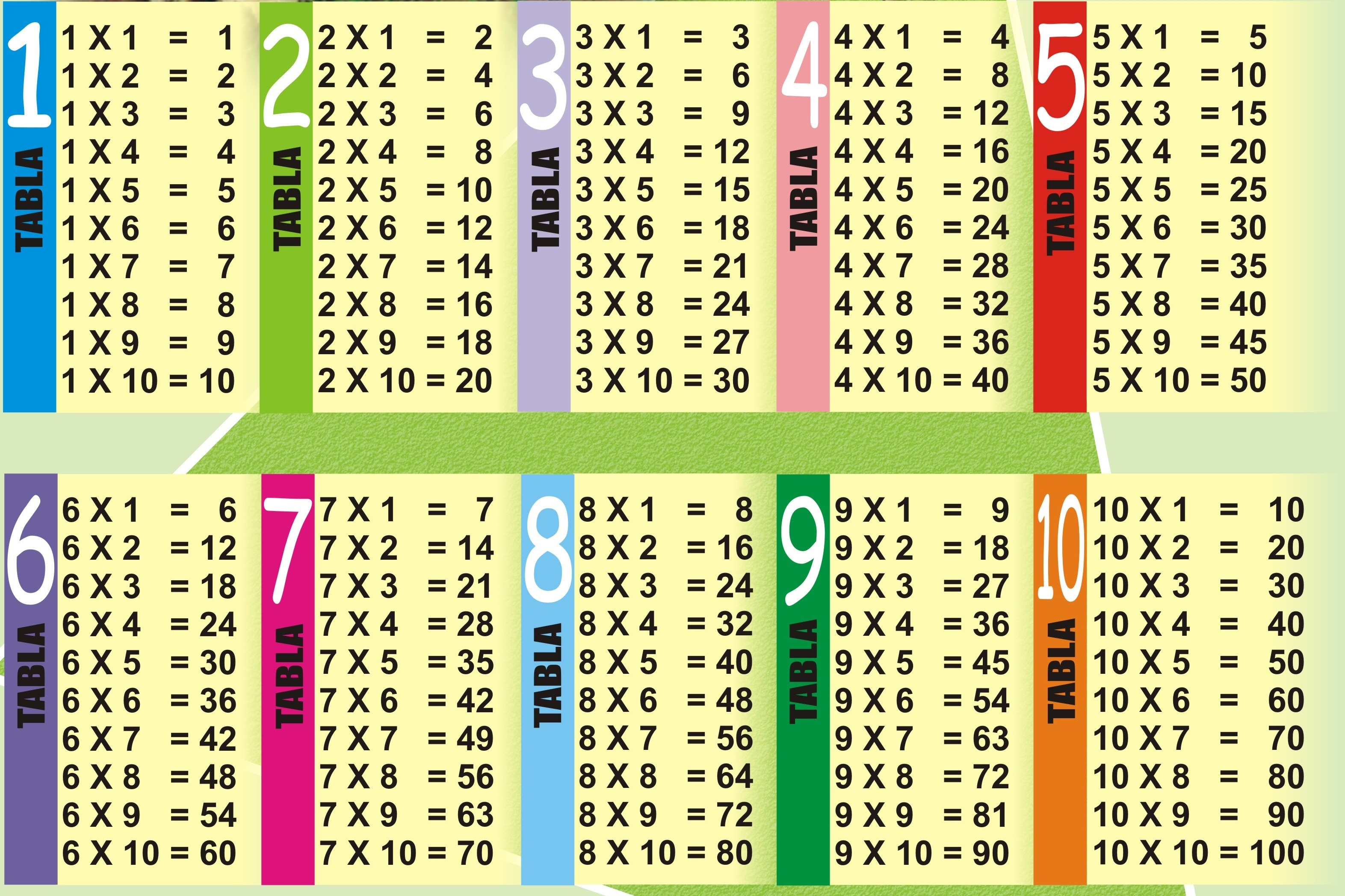 Multiplication Table 1 10 Printable 2 Funnycrafts