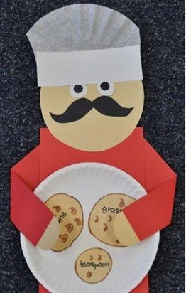 Baker Or Chef Paper Craft Preschool And Homeschool