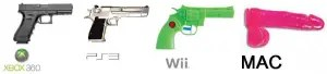 If gamer guns fit the console model