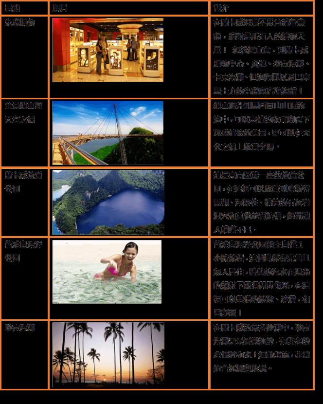 蘭卡威熱門景點推薦