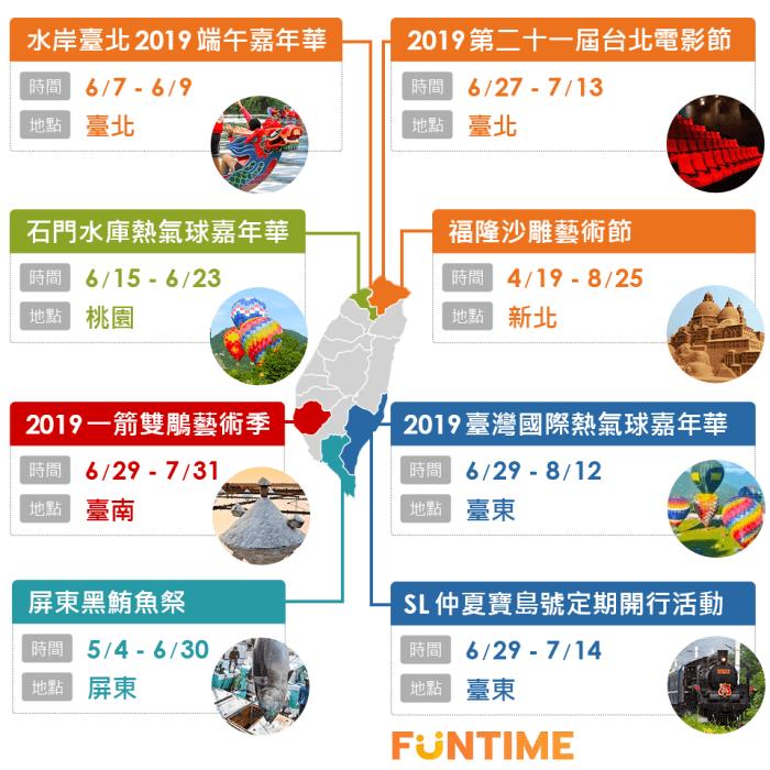 六月旅遊活動月曆