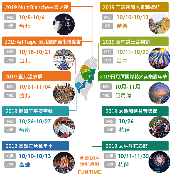 BLOG文章內圖_全台活動10月 (2)