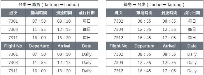 台東綠島航班