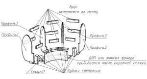 Схема сборки угловой секции дивана