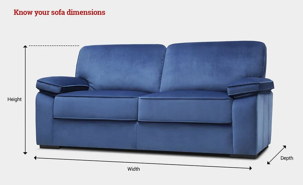 the definitive sofa buying guide