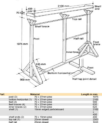 Instant Access To Over 9,000 Woodworking Plans For Furniture & Crafts