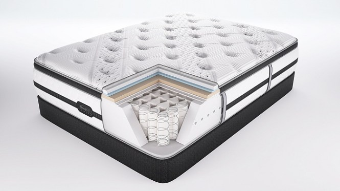 Best Quality Mattress For A Healthier Sleeping Environment