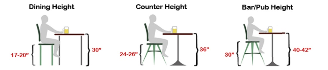 How To Buy A Counter Stool