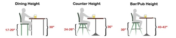 glossary_heights dining tables and chairs larger