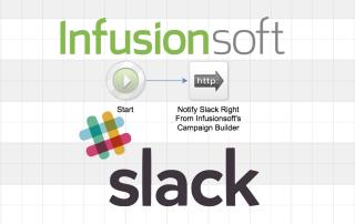 Infusionsoft to Slack