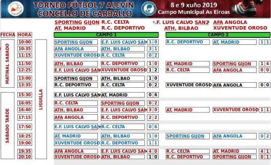 XV Torneo Internacional Infantil de Fútbol 7 de Carballo 2019. AFA Campeón. Resultados 04
