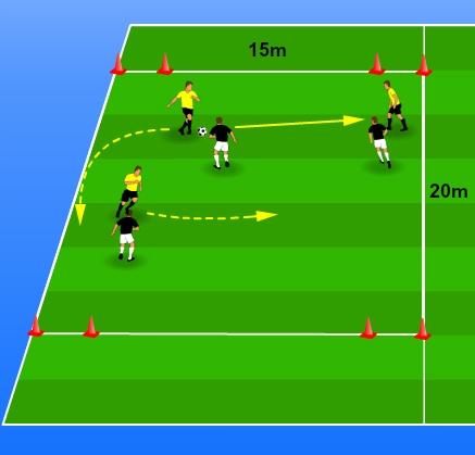Estrutura e objetivos (figura 2)