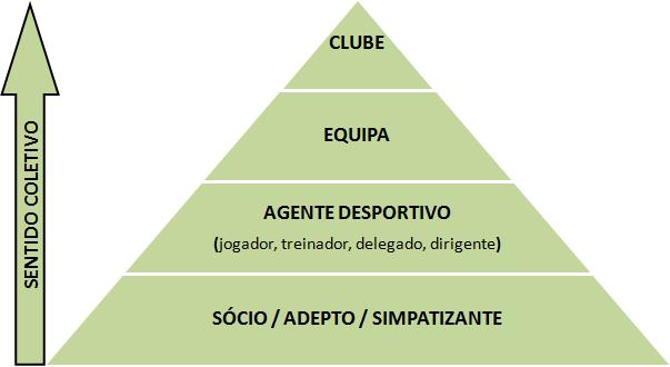 a-aprendizagem-do-coletivo-no-processo-de-formacao-desportiva1