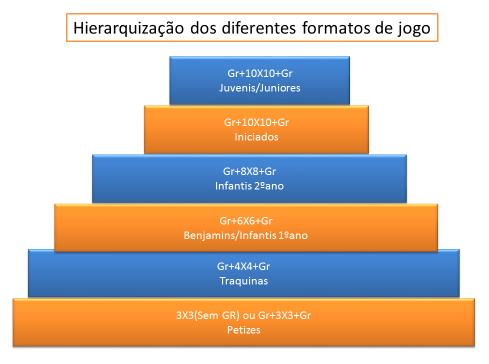 Documento elaborado pelo Profº Valter Pinheiro Docente do Ensino Superior no Instituto Superior de Ciências Educativas