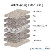 Pocket Sprung