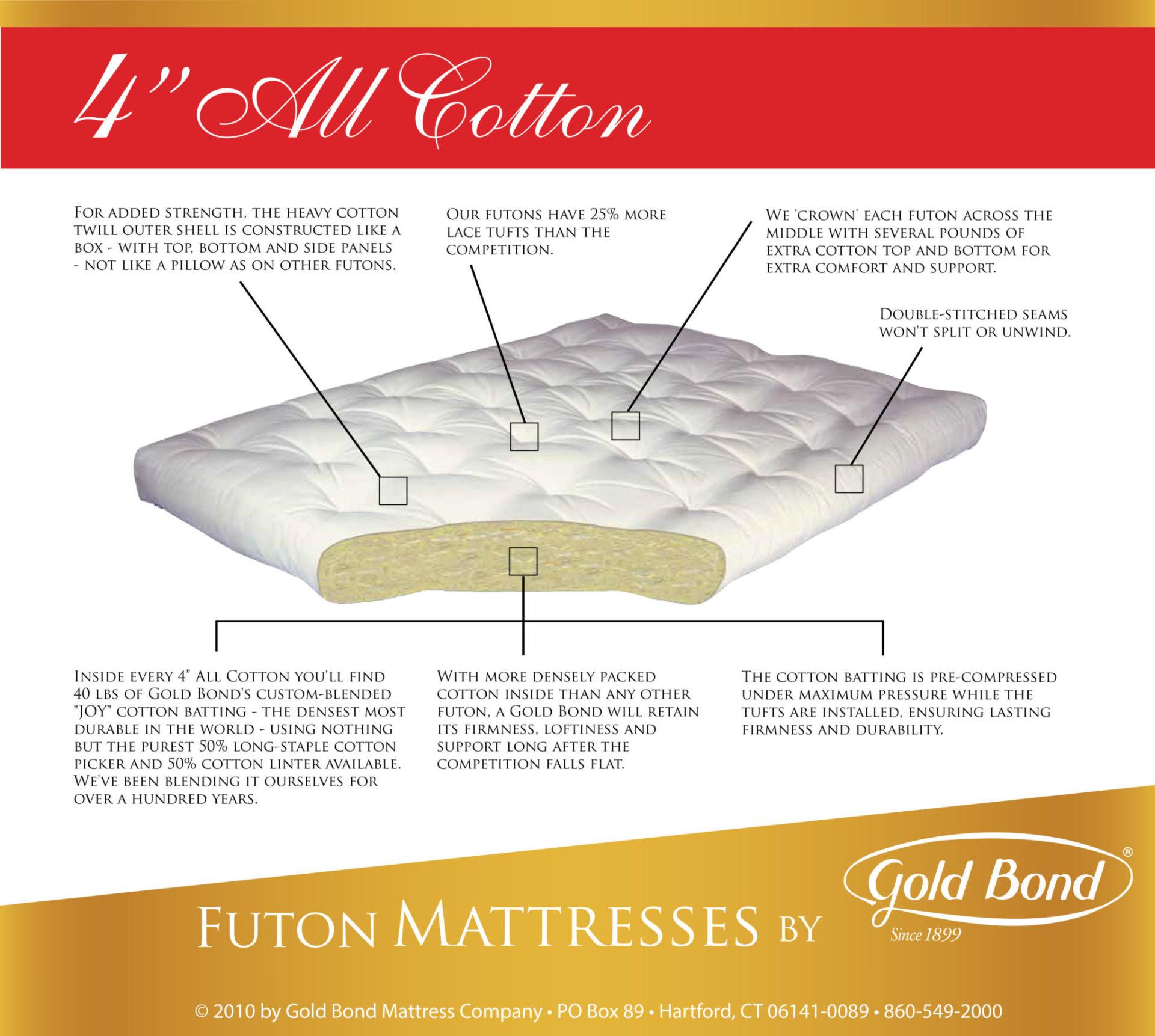 604 4 All Cotton Futon Mattress Futon World