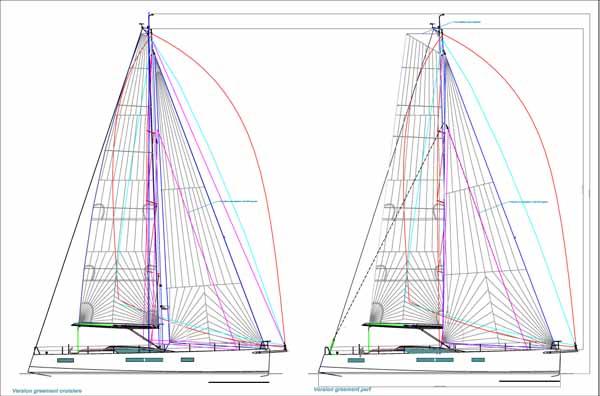 Futuna Yachts Marine Builders Futuna 64 Ocean Sail Yacht