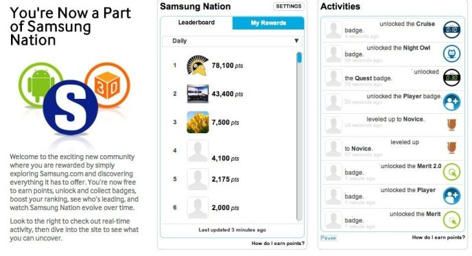 Samsung Nation - Gamification
