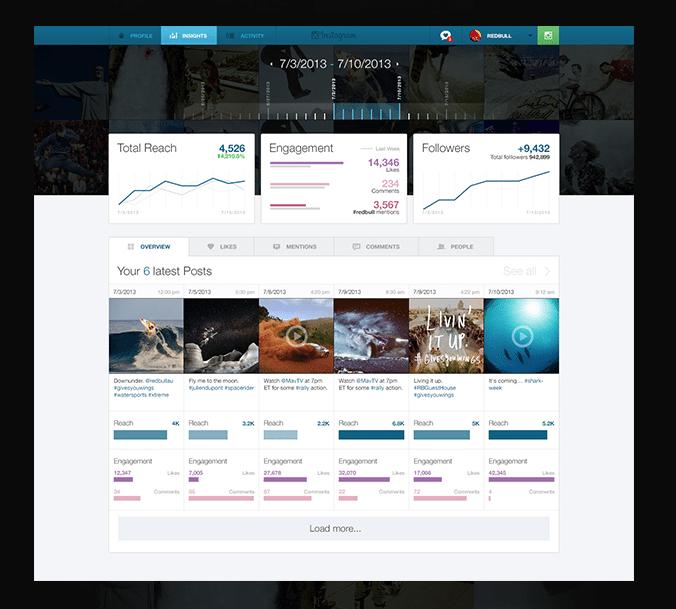 Instagram Webansicht - Statistiken Designstudie