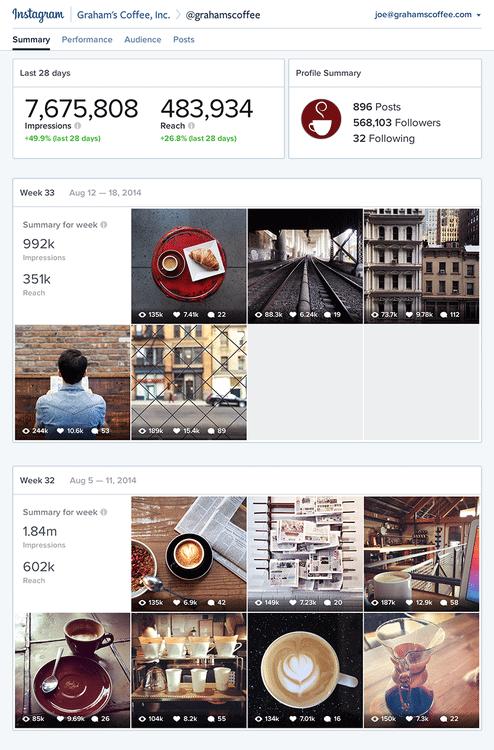 Instagram Statistiken für Unternehmen