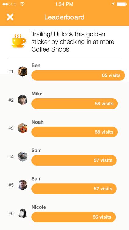 Swarm - Foursquare Leaderboard jetzt auch für Swarm