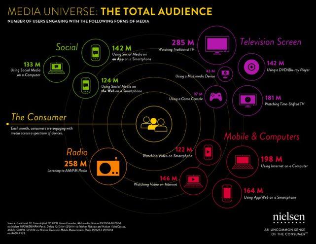 Social-media-universe-2015