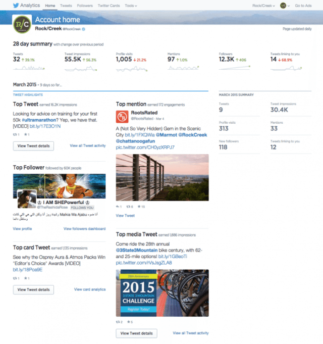 Twitter Statistiken - Update für Twitter Analytics mit Top Tweets und Links