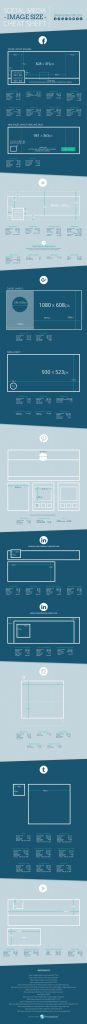 Social Media Bildgrößen 2016 - Alle Bildgrößen von sozialen Netzwerken_mobil_desktop