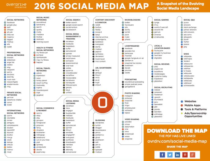 Social Media Karte 2016 - 251 Social Media Links