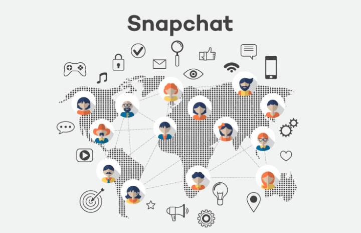 Snapchat Infografik - Das Jahr 2016