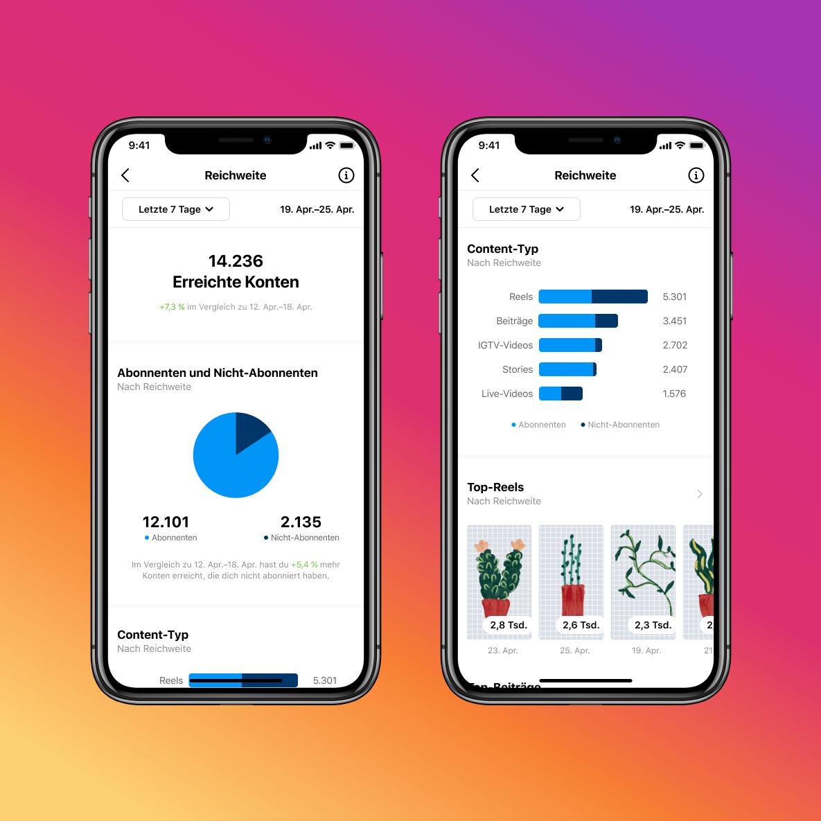 Instagram-Statistiken-Reels-Vergleich-Reichweite