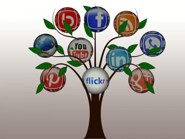 Business Marketing on Social Media