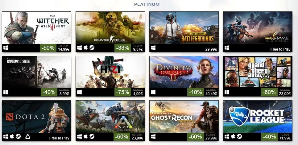 Steams Top Sellers And Most Played Games Of 2017 List