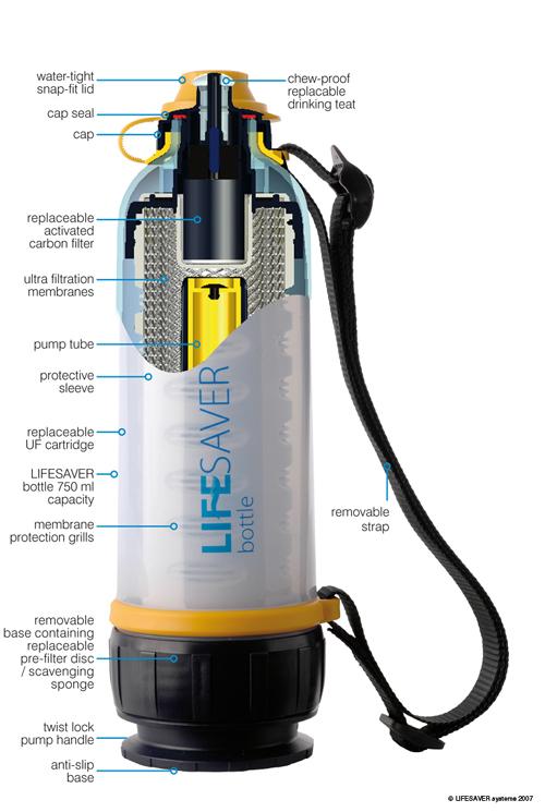 portable lifesaver bottle nanotech water