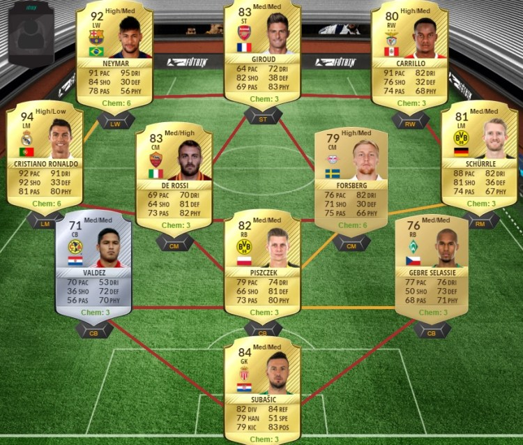 prediction totw 28